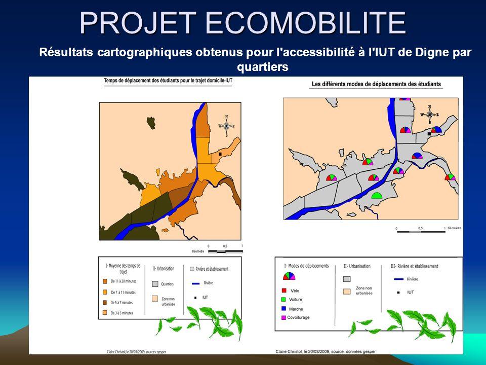 PC EDD INRP 201121 PROJET ECOMOBILITE Résultats cartographiques obtenus pour l'accessibilité à l'IUT de Digne par quartiers