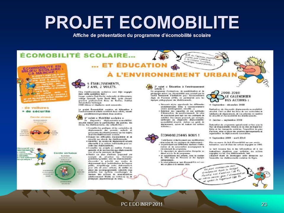 PC EDD INRP 201123 PROJET ECOMOBILITE Affiche de présentation du programme d'écomobilité scolaire