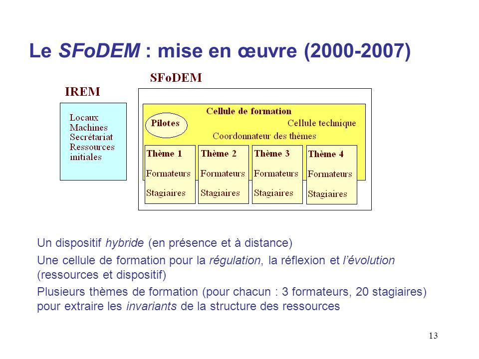 13 Le SFoDEM : mise en œuvre (2000-2007) Un dispositif hybride (en présence et à distance) Une cellule de formation pour la régulation, la réflexion e