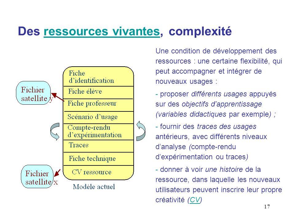 17 Des ressources vivantes, complexitéressources vivantes Une condition de développement des ressources : une certaine flexibilité, qui peut accompagn