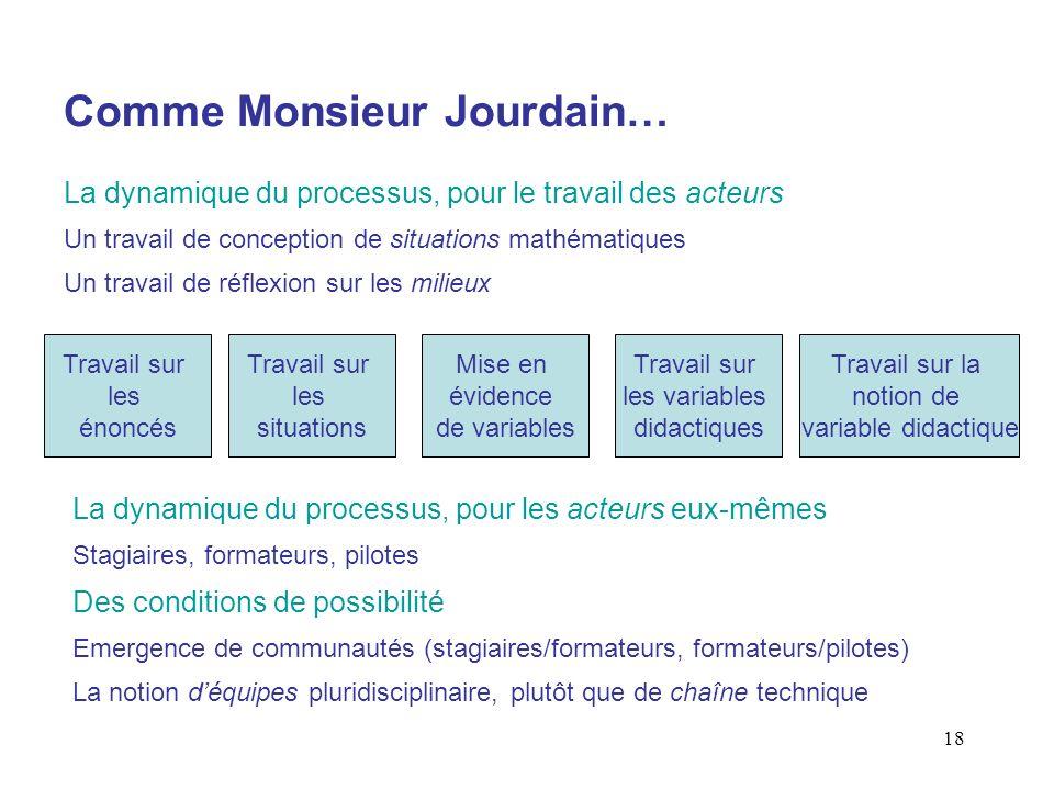 18 Comme Monsieur Jourdain… La dynamique du processus, pour le travail des acteurs Un travail de conception de situations mathématiques Un travail de