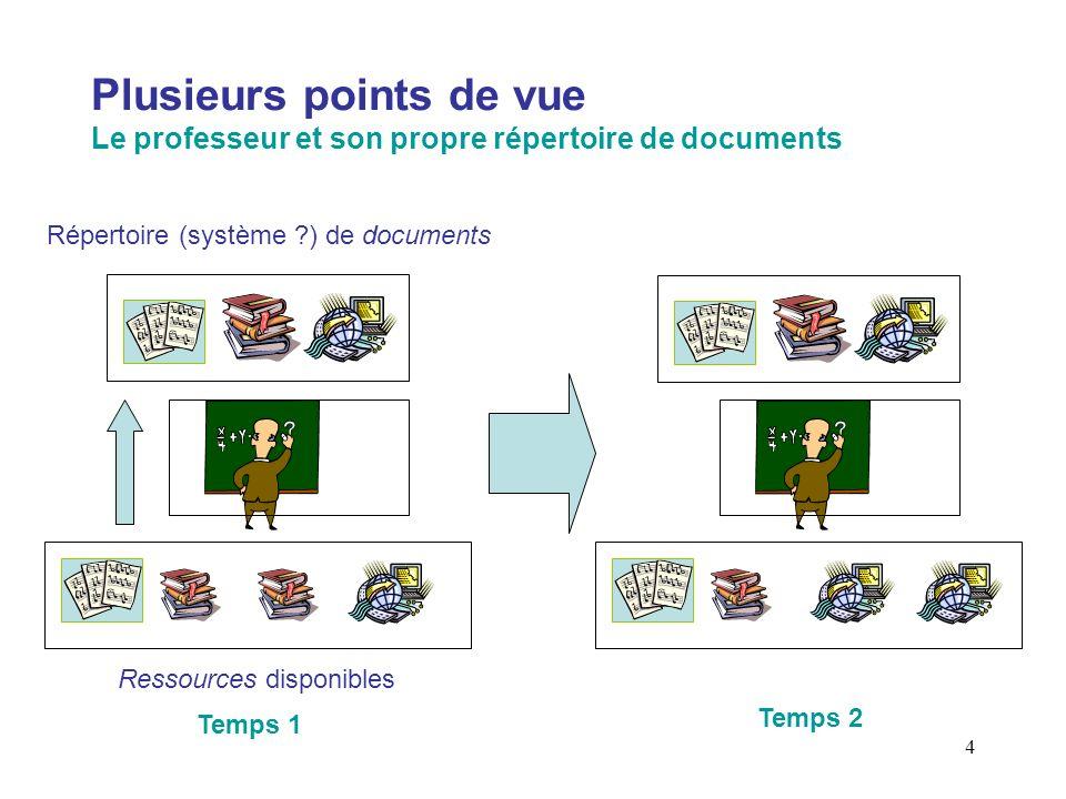 4 Plusieurs points de vue Le professeur et son propre répertoire de documents Ressources disponibles Répertoire (système ?) de documents Temps 1 Temps