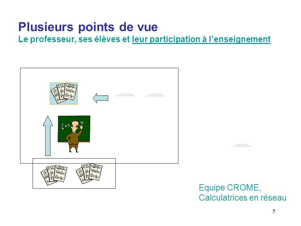 5 Plusieurs points de vue Le professeur, ses élèves et leur participation à lenseignementleur participation à lenseignement Equipe CROME, Calculatrice