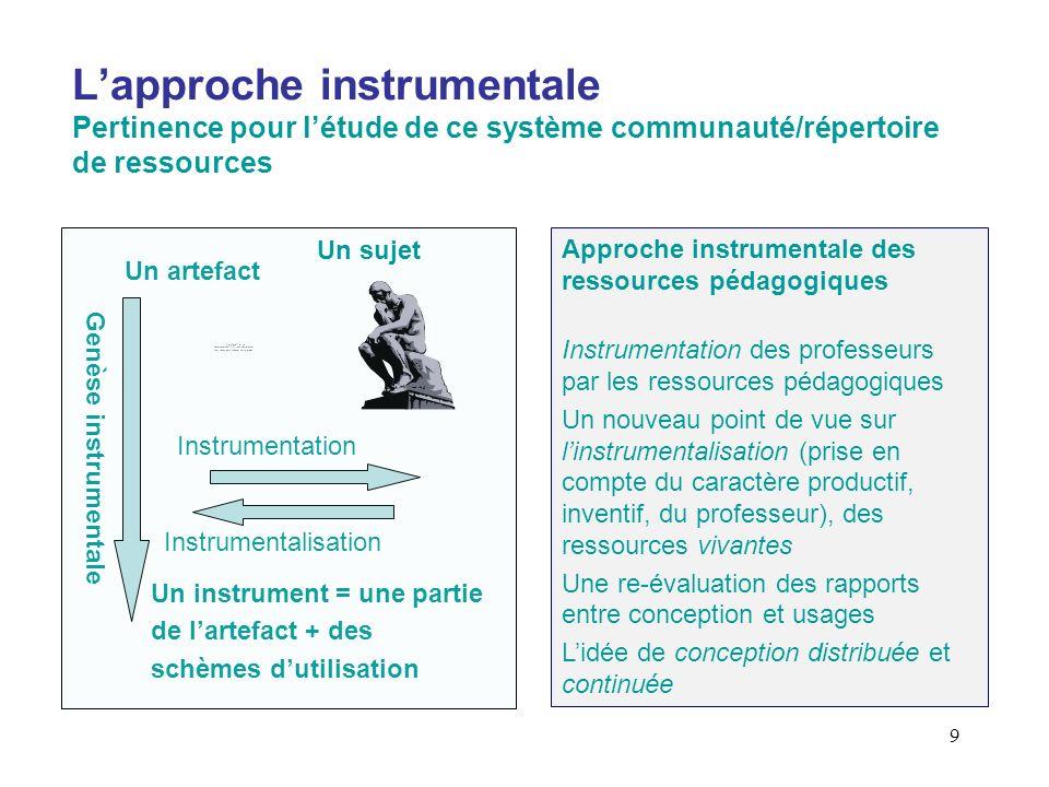 9 Lapproche instrumentale Pertinence pour létude de ce système communauté/répertoire de ressources Approche instrumentale des ressources pédagogiques