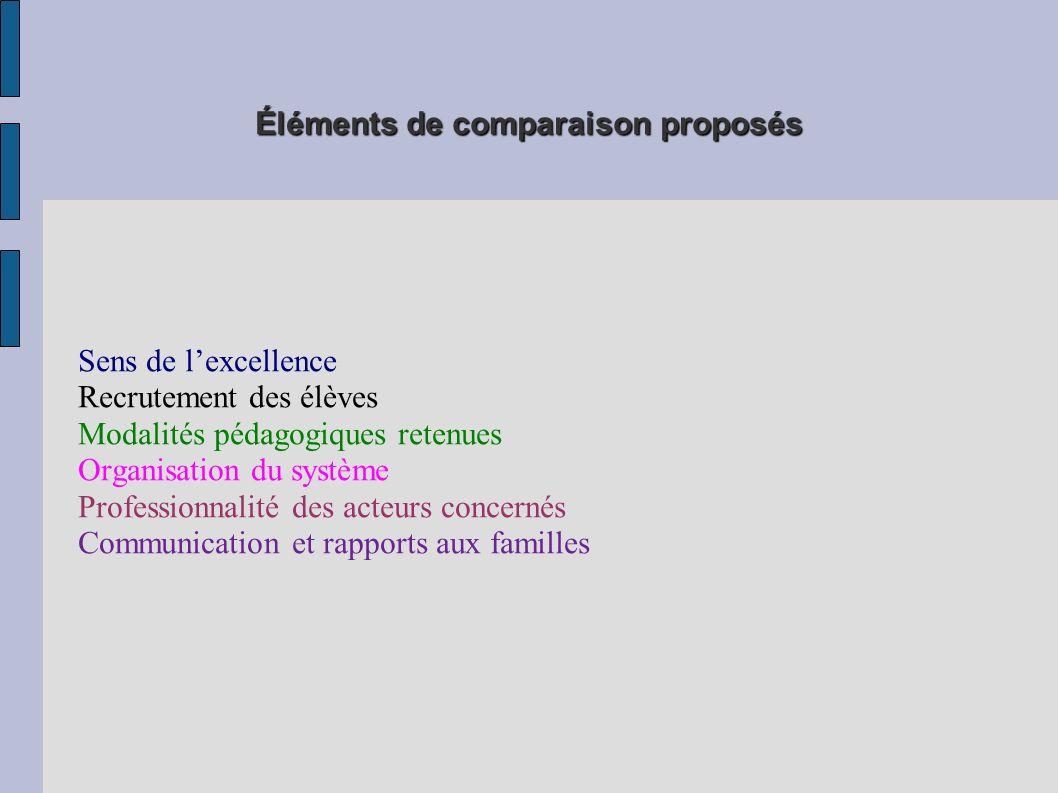 Éléments de comparaison proposés Sens de lexcellence Recrutement des élèves Modalités pédagogiques retenues Organisation du système Professionnalité des acteurs concernés Communication et rapports aux familles