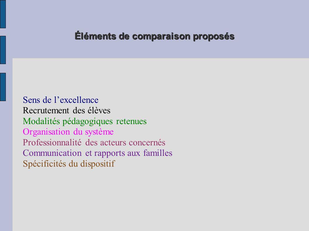 Éléments de comparaison proposés Sens de lexcellence Recrutement des élèves Modalités pédagogiques retenues Organisation du système Professionnalité des acteurs concernés Communication et rapports aux familles Spécificités du dispositif