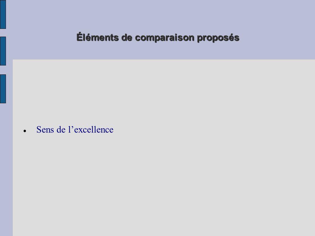 Éléments de comparaison proposés Sens de lexcellence