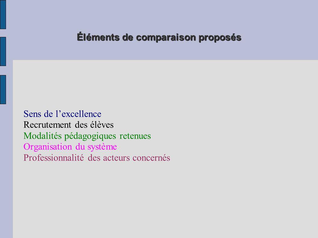 Éléments de comparaison proposés Sens de lexcellence Recrutement des élèves Modalités pédagogiques retenues Organisation du système Professionnalité des acteurs concernés