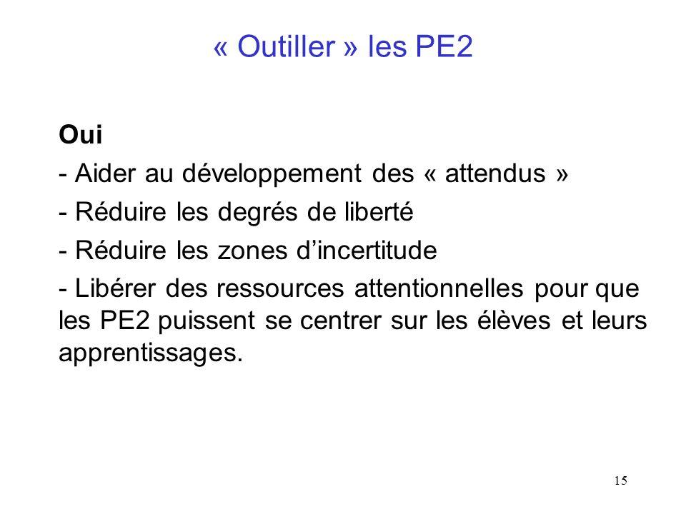 15 « Outiller » les PE2 Oui - Aider au développement des « attendus » - Réduire les degrés de liberté - Réduire les zones dincertitude - Libérer des r