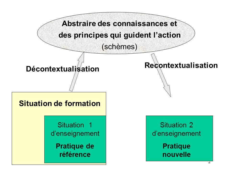 2 Abstraire des connaissances et des principes qui guident laction (schèmes) Situation 1 denseignement Pratique de référence Situation 2 denseignement
