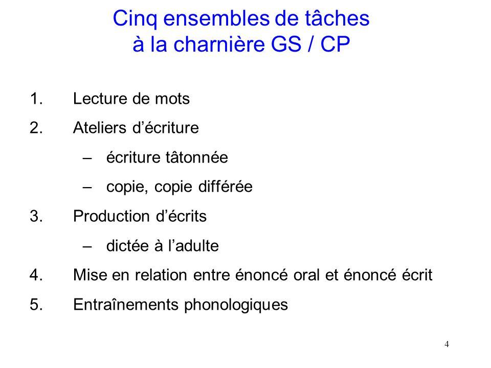 4 Cinq ensembles de tâches à la charnière GS / CP 1.Lecture de mots 2.Ateliers décriture –écriture tâtonnée –copie, copie différée 3.Production décrit
