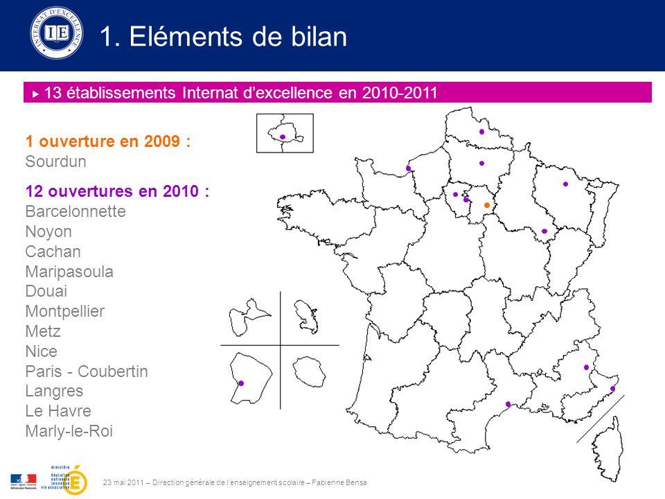 23 mai 2011 – Direction générale de lenseignement scolaire – Fabienne Bensa Total des places en 2010-2011 1.
