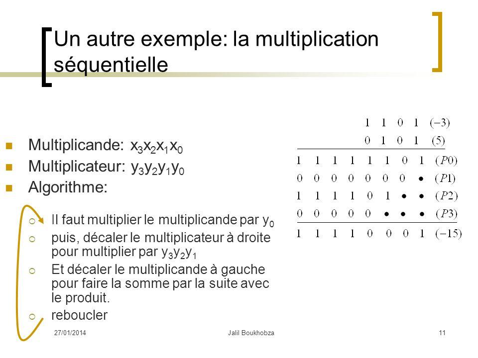 27/01/2014Jalil Boukhobza11 Un autre exemple: la multiplication séquentielle Multiplicande: x 3 x 2 x 1 x 0 Multiplicateur: y 3 y 2 y 1 y 0 Algorithme