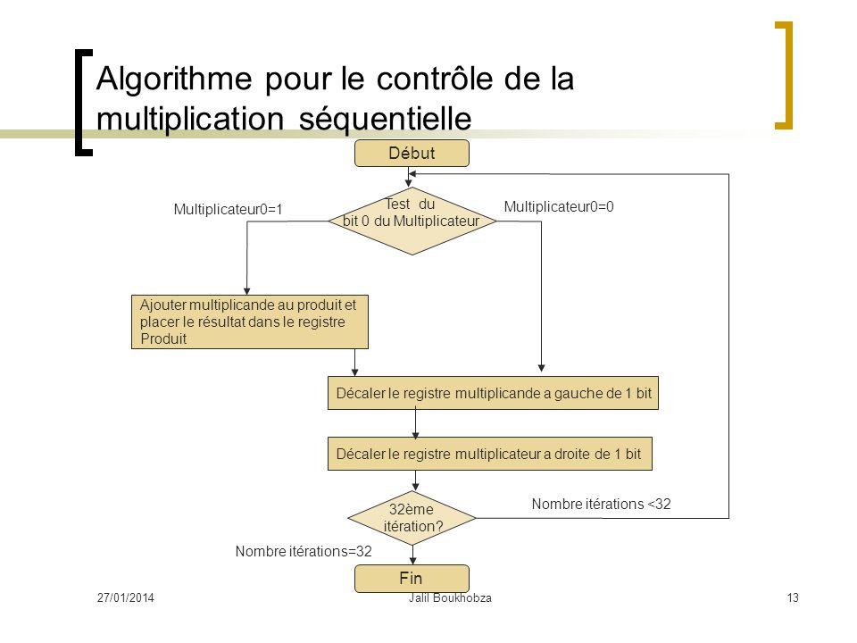 27/01/2014Jalil Boukhobza13 Algorithme pour le contrôle de la multiplication séquentielle Début Test du bit 0 du Multiplicateur Ajouter multiplicande
