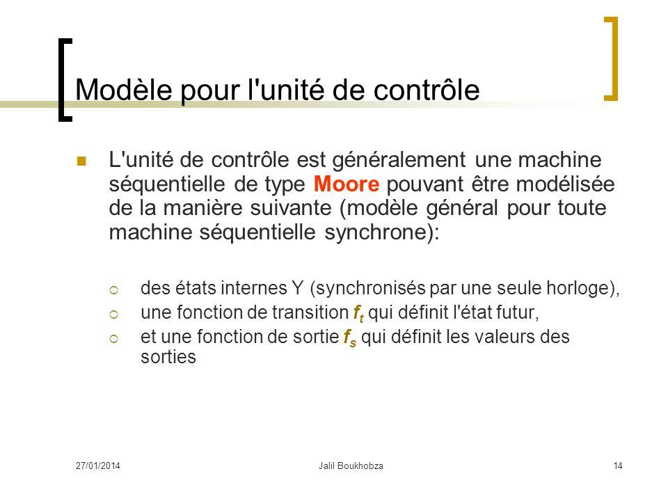 27/01/2014Jalil Boukhobza14 Modèle pour l'unité de contrôle L'unité de contrôle est généralement une machine séquentielle de type Moore pouvant être m