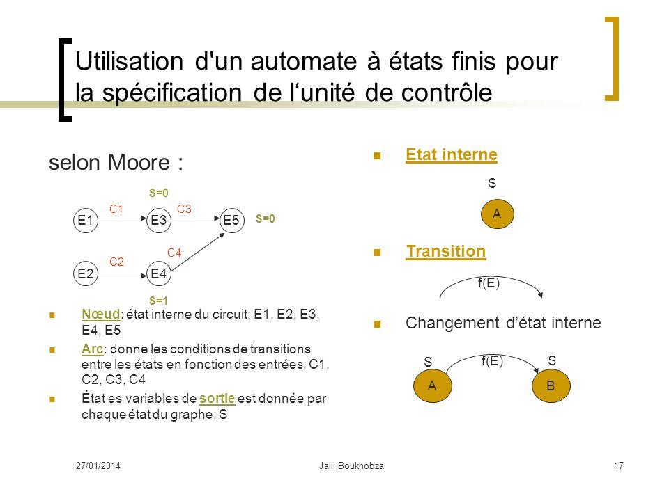 27/01/2014Jalil Boukhobza17 Utilisation d'un automate à états finis pour la spécification de lunité de contrôle selon Moore : Nœud: état interne du ci