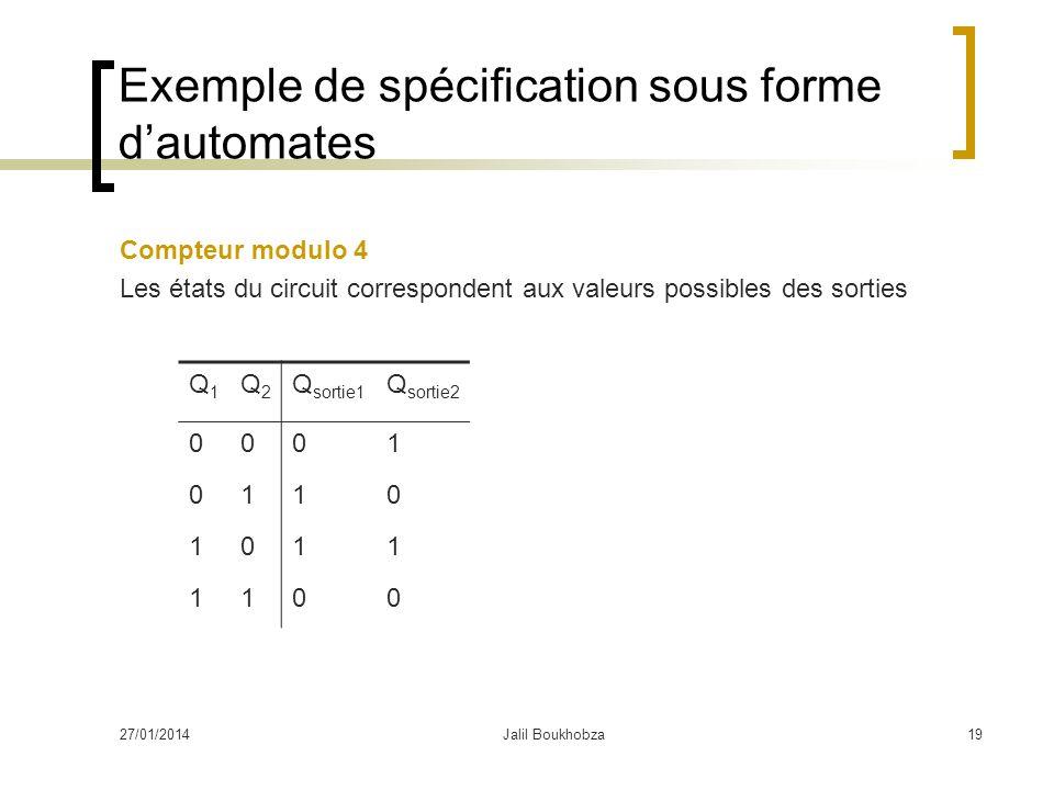 27/01/2014Jalil Boukhobza19 Exemple de spécification sous forme dautomates Compteur modulo 4 Les états du circuit correspondent aux valeurs possibles