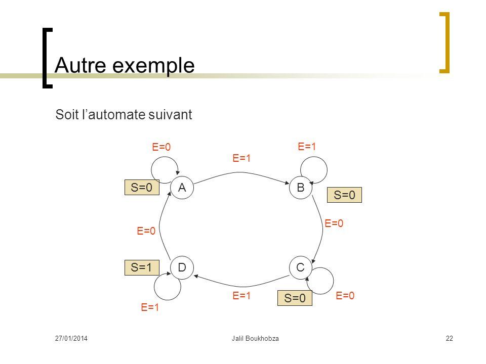 27/01/2014Jalil Boukhobza22 Autre exemple Soit lautomate suivant AB DC E=0 E=1 E=0 S=0 S=1 S=0