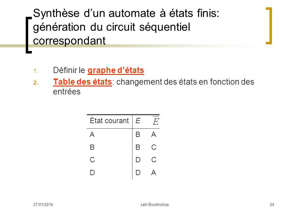 27/01/2014Jalil Boukhobza24 Synthèse dun automate à états finis: génération du circuit séquentiel correspondant 1. Définir le graphe détats 2. Table d