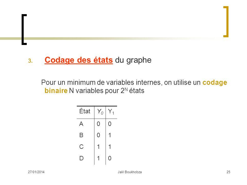 27/01/2014Jalil Boukhobza25 3. Codage des états du graphe Pour un minimum de variables internes, on utilise un codage binaire N variables pour 2 N éta