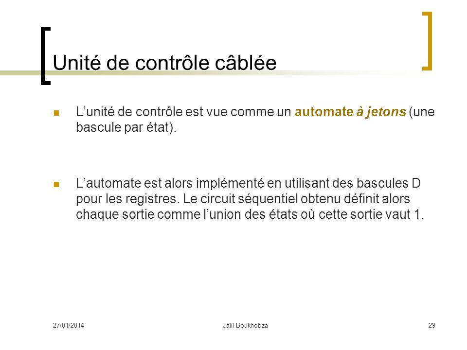 27/01/2014Jalil Boukhobza29 Unité de contrôle câblée Lunité de contrôle est vue comme un automate à jetons (une bascule par état). Lautomate est alors