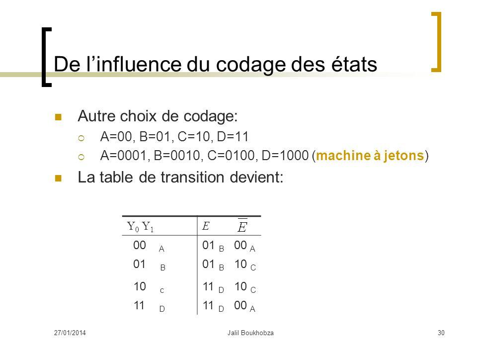 27/01/2014Jalil Boukhobza30 De linfluence du codage des états Autre choix de codage: A=00, B=01, C=10, D=11 A=0001, B=0010, C=0100, D=1000 (machine à