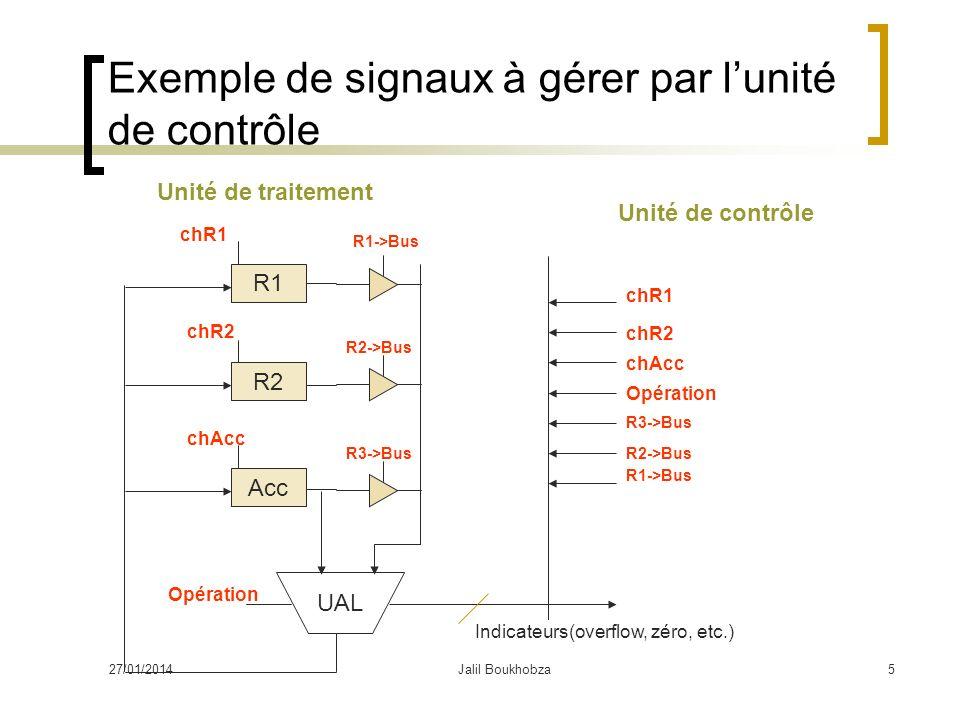 27/01/2014Jalil Boukhobza5 Exemple de signaux à gérer par lunité de contrôle R1->Bus R2->Bus R3->Bus R1 R2 Acc UAL Opération chAcc chR2 chR1 Indicateu