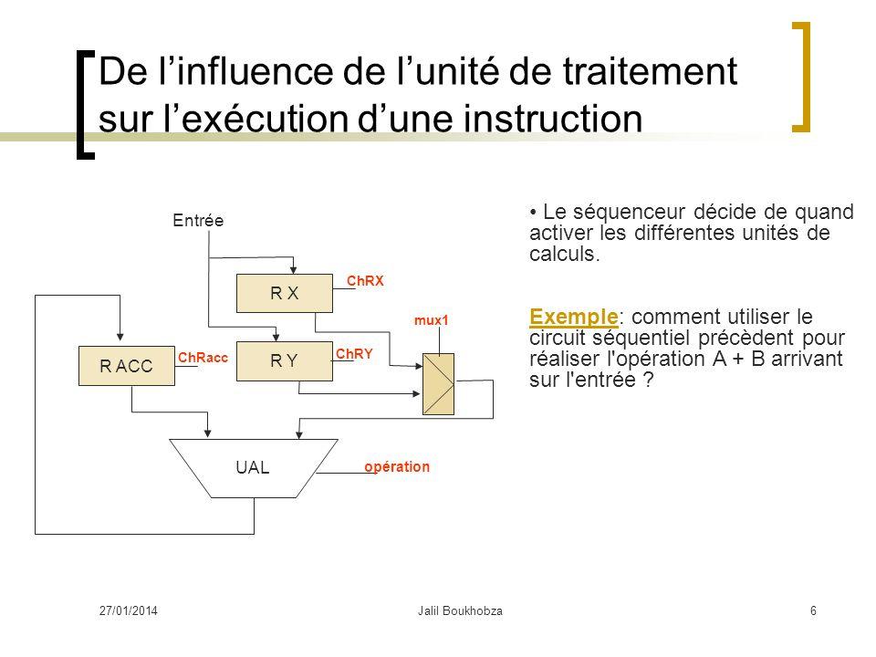 27/01/2014Jalil Boukhobza6 De linfluence de lunité de traitement sur lexécution dune instruction R X R Y UAL R ACC opération ChRacc ChRX ChRY mux1 Ent