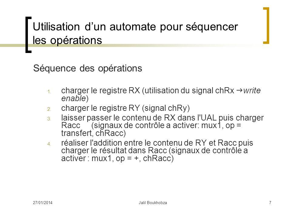 27/01/2014Jalil Boukhobza7 Utilisation dun automate pour séquencer les opérations Séquence des opérations 1. charger le registre RX (utilisation du si