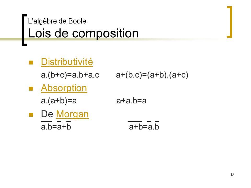 Lalgèbre de Boole Lois de composition Distributivité a.(b+c)=a.b+a.c a+(b.c)=(a+b).(a+c) Absorption a.(a+b)=a a+a.b=a De Morgan a.b=a+ba+b=a.b 12