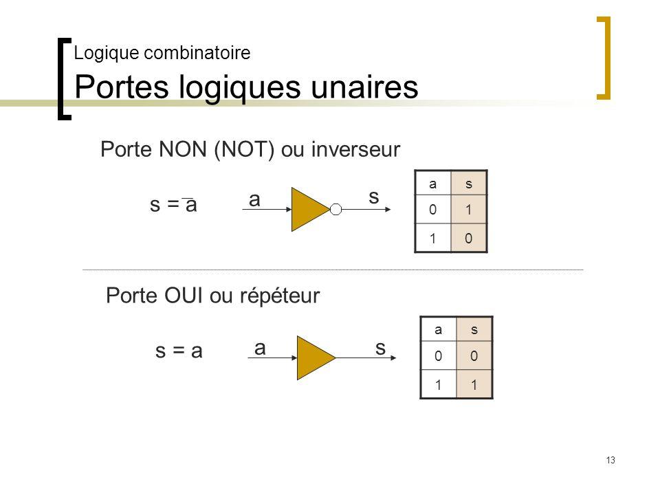 Logique combinatoire Portes logiques unaires Porte NON (NOT) ou inverseur s = a a s as 01 10 Porte OUI ou répéteur s = a as as 00 11 13