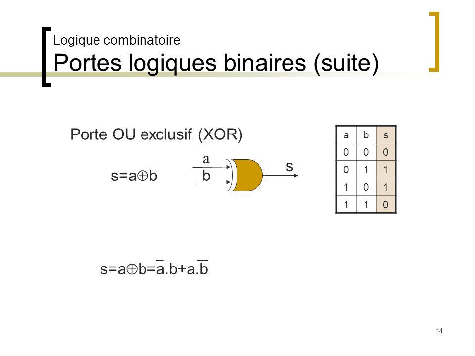 Logique combinatoire Portes logiques binaires (suite) a b s Porte OU exclusif (XOR) abs 000 011 101 110 s=a b s=a b=a.b+a.b 14