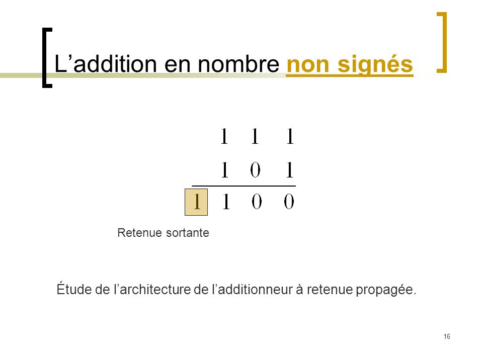16 Laddition en nombre non signés Retenue sortante Étude de larchitecture de ladditionneur à retenue propagée.