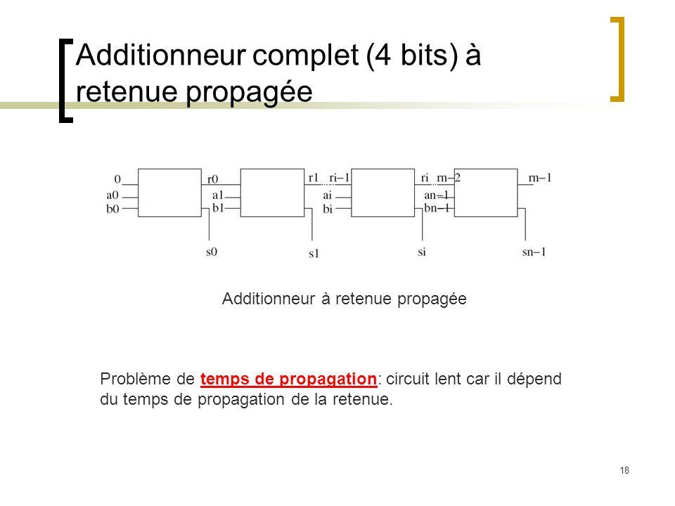 18 Additionneur complet (4 bits) à retenue propagée Additionneur à retenue propagée Problème de temps de propagation: circuit lent car il dépend du temps de propagation de la retenue.