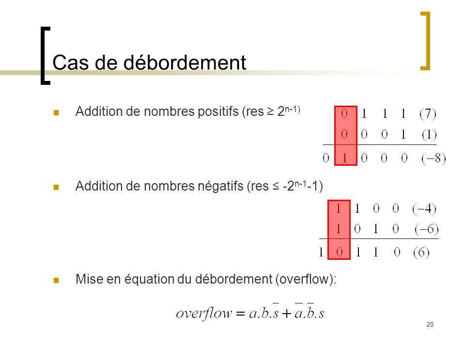 20 Cas de débordement Addition de nombres positifs (res 2 n-1) Addition de nombres négatifs (res -2 n-1 -1) Mise en équation du débordement (overflow):