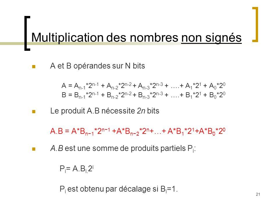 21 Multiplication des nombres non signés A et B opérandes sur N bits A = A n-1 *2 n-1 + A n-2 *2 n-2 + A n-3 *2 n-3 + ….+ A 1 *2 1 + A 0 *2 0 B = B n-1 *2 n-1 + B n-2 *2 n-2 + B n-3 *2 n-3 + ….+ B 1 *2 1 + B 0 *2 0 Le produit A.B nécessite 2n bits A.B = A*B n1 *2 n1 +A*B n2 *2 n +…+ A*B 1 *2 1 +A*B 0 *2 0 A.B est une somme de produits partiels P i : P i = A.B i.