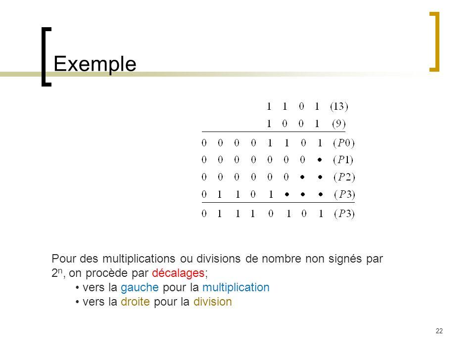 22 Exemple Pour des multiplications ou divisions de nombre non signés par 2 n, on procède par décalages; vers la gauche pour la multiplication vers la droite pour la division
