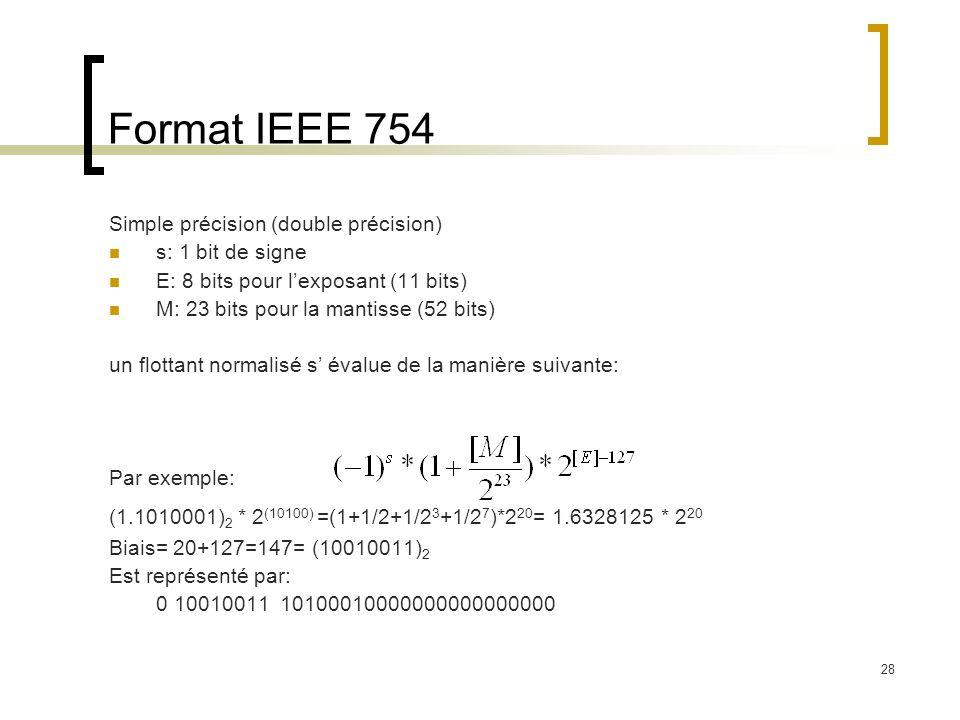 28 Format IEEE 754 Simple précision (double précision) s: 1 bit de signe E: 8 bits pour lexposant (11 bits) M: 23 bits pour la mantisse (52 bits) un flottant normalisé s évalue de la manière suivante: Par exemple: (1.1010001) 2 * 2 (10100) =(1+1/2+1/2 3 +1/2 7 )*2 20 = 1.6328125 * 2 20 Biais= 20+127=147= (10010011) 2 Est représenté par: 0 10010011 10100010000000000000000