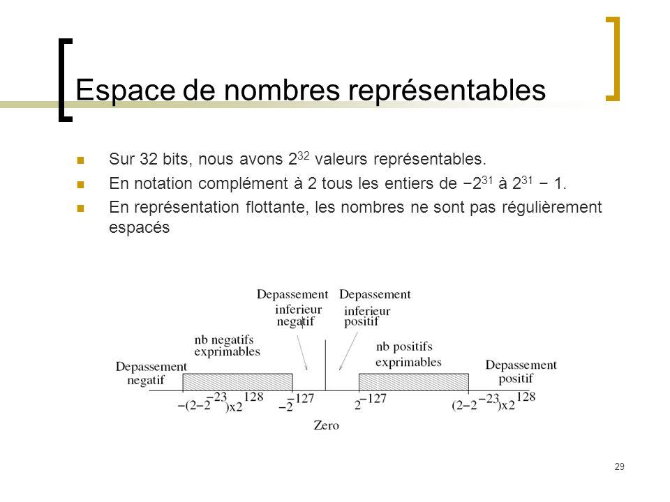 29 Espace de nombres représentables Sur 32 bits, nous avons 2 32 valeurs représentables. En notation complément à 2 tous les entiers de 2 31 à 2 31 1.
