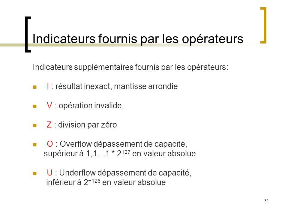 32 Indicateurs fournis par les opérateurs Indicateurs supplémentaires fournis par les opérateurs: I : résultat inexact, mantisse arrondie V : opératio