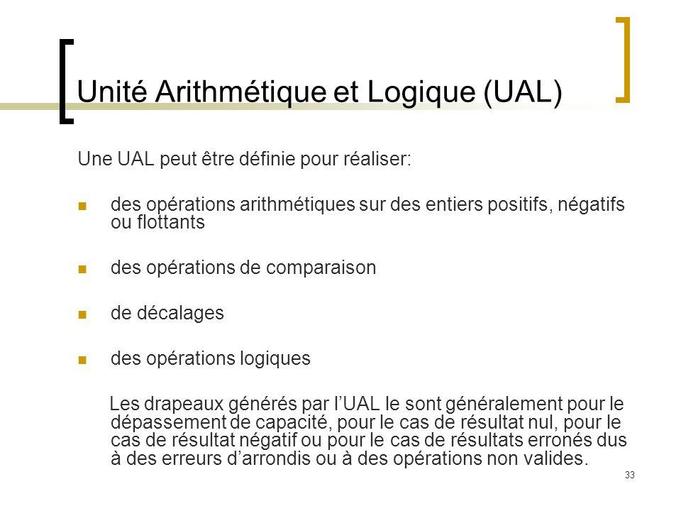 33 Unité Arithmétique et Logique (UAL) Une UAL peut être définie pour réaliser: des opérations arithmétiques sur des entiers positifs, négatifs ou flo