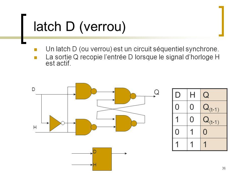 latch D (verrou) Un latch D (ou verrou) est un circuit séquentiel synchrone. La sortie Q recopie lentrée D lorsque le signal dhorloge H est actif. Q D