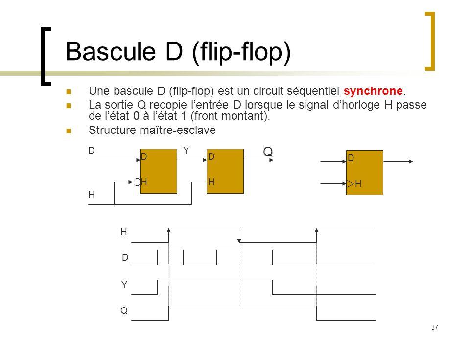 Bascule D (flip-flop) Une bascule D (flip-flop) est un circuit séquentiel synchrone. La sortie Q recopie lentrée D lorsque le signal dhorloge H passe