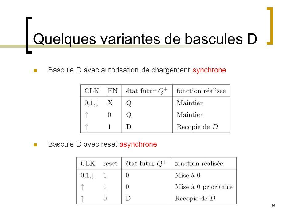 39 Quelques variantes de bascules D Bascule D avec autorisation de chargement synchrone Bascule D avec reset asynchrone