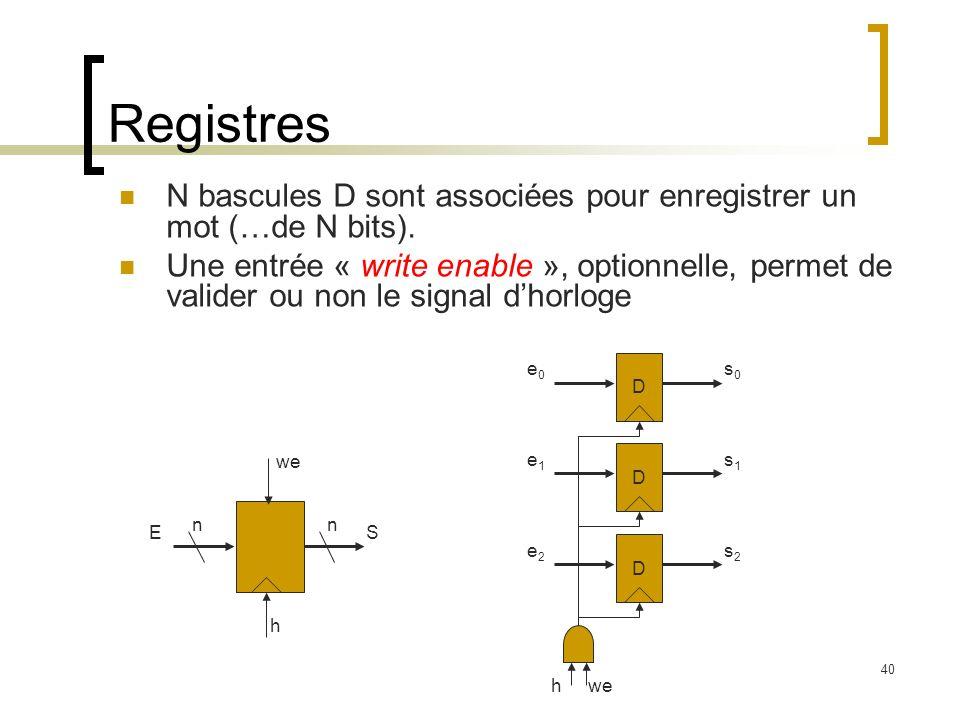 Registres N bascules D sont associées pour enregistrer un mot (…de N bits). Une entrée « write enable », optionnelle, permet de valider ou non le sign