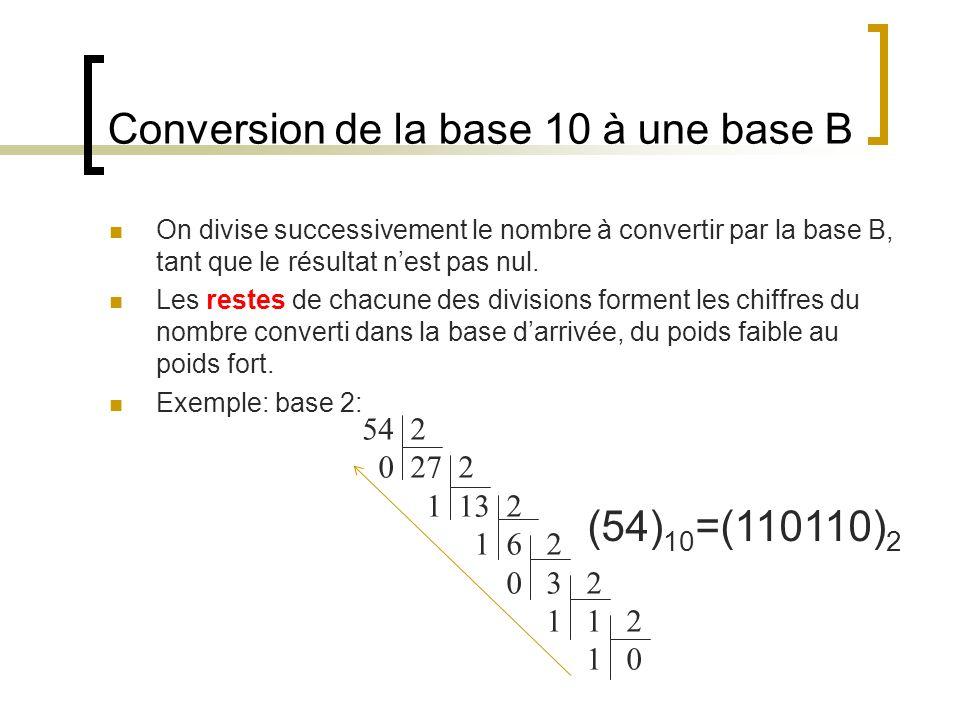 Conversion de la base 10 à une base B On divise successivement le nombre à convertir par la base B, tant que le résultat nest pas nul. Les restes de c