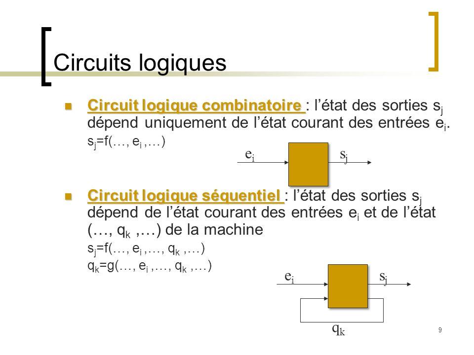 Circuits logiques Circuit logique combinatoire Circuit logique combinatoire : létat des sorties s j dépend uniquement de létat courant des entrées e i.