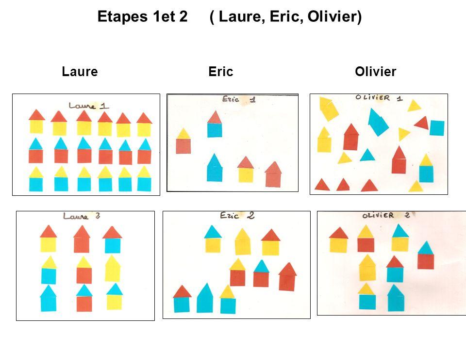 Etapes 1et 2 ( Laure, Eric, Olivier) LaureEricOlivier