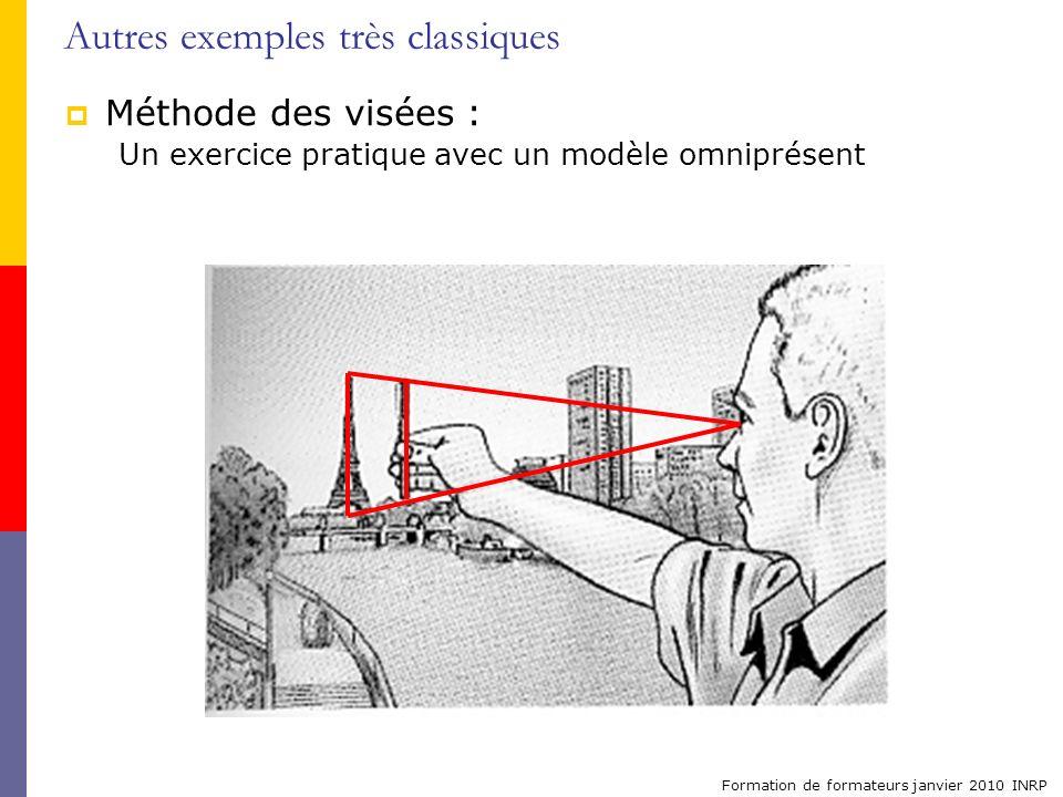 Formation de formateurs janvier 2010 INRP Autres exemples très classiques Méthode des visées : Un exercice pratique avec un modèle omniprésent