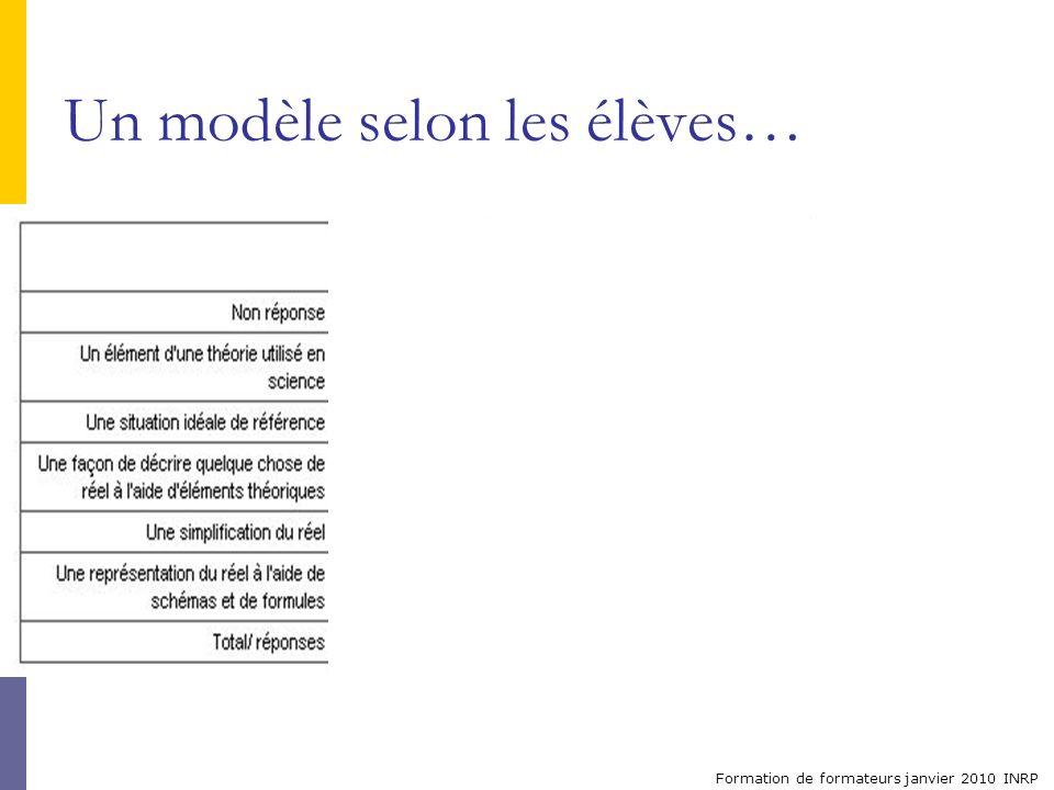 Formation de formateurs janvier 2010 INRP Un modèle selon les élèves…